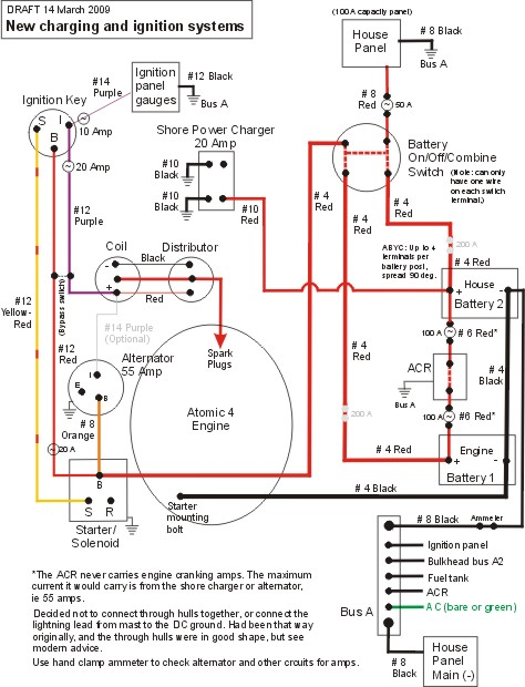 Schematic: tentative plan for new ignition/charging wiring - Moyer Marine Atomic  4 Community - Home of the AfouriansMoyer Marine Atomic 4 Community